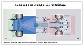 Vorher-Nachher-Formel-1-Bolid-ebm-papst